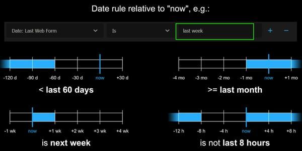 Relative Date